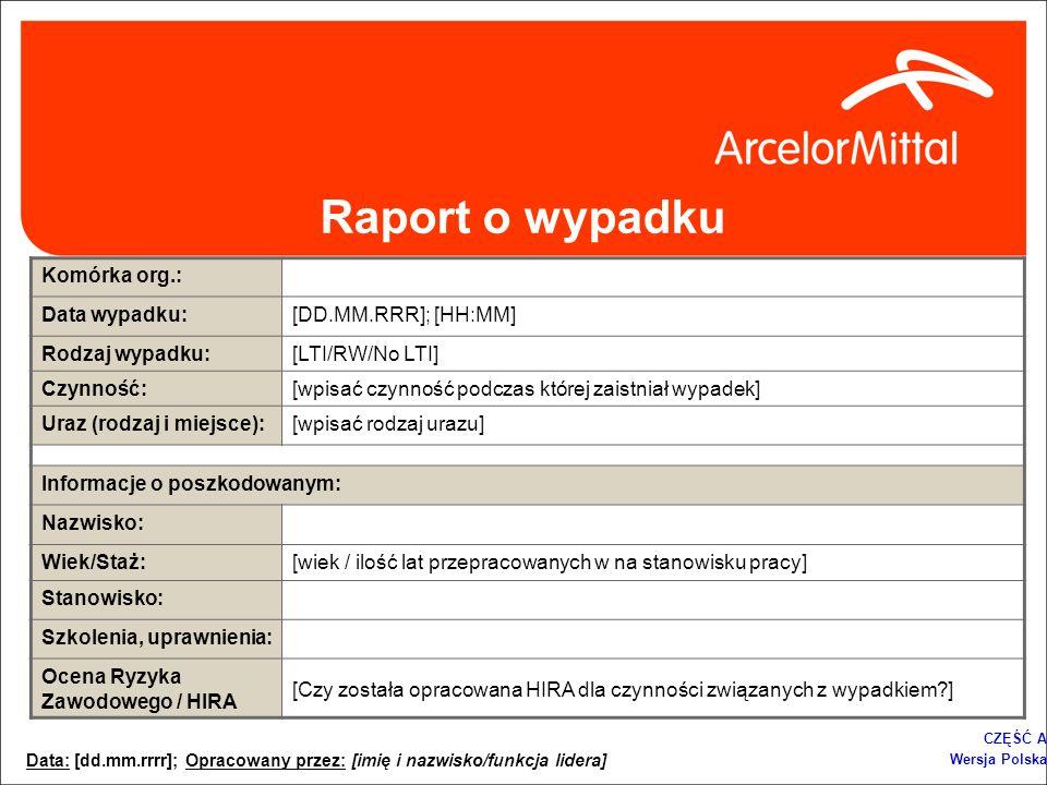 Raport o wypadku Komórka org.: Data wypadku: [DD.MM.RRR]; [HH:MM]
